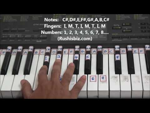 Right hand finger pattern for Single Octave 'C#' Minor Scale