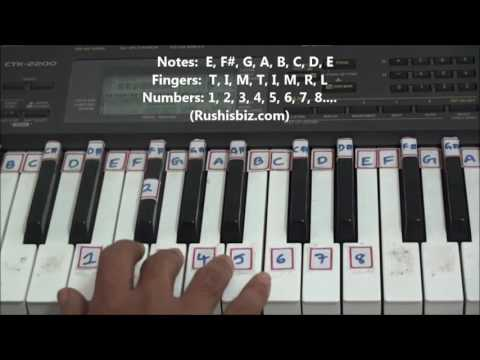 'E' Minor Scale - Right hand finger pattern for Single Octave