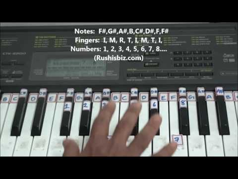 'F#' Major Scale - Right hand finger pattern for Single Octave