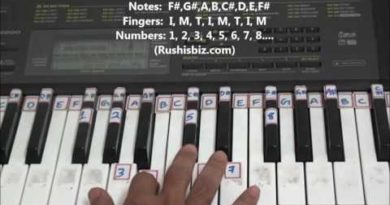 Right hand finger pattern for Single Octave 'F#' Minor Scale