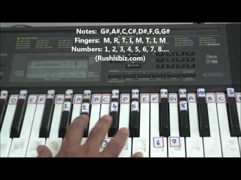 'G#' Major Scale - Right hand finger pattern for Single Octave