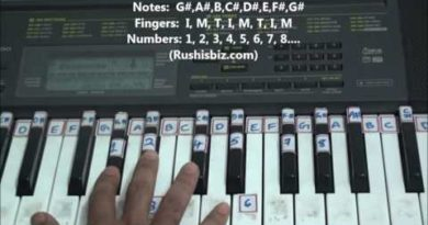 Right hand finger pattern for Single Octave 'G#' Minor Scale