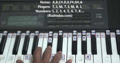 'A' Major Scale - Right hand finger pattern for Single Octave