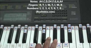 'A#' Major Scale - Right hand finger pattern for Single Octave
