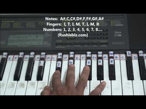 Right hand finger pattern for Single Octave 'A#' Minor Scale