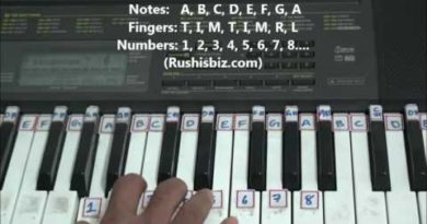 Right hand finger pattern for Single Octave 'A' Minor Scale