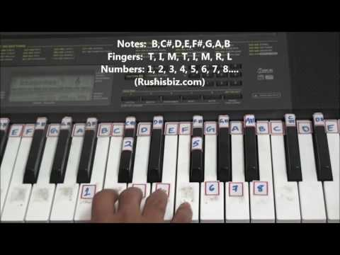 Right hand finger pattern for Single Octave 'B' Minor Scale