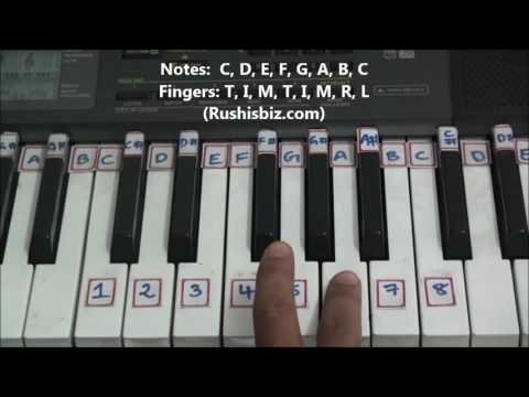 'C' Major Scale – Right hand finger pattern for Single Octave