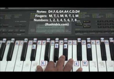 'D#' Major Scale – Right hand finger pattern for Single Octave