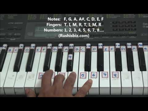'F' Major Scale - Right hand finger pattern for Single Octave