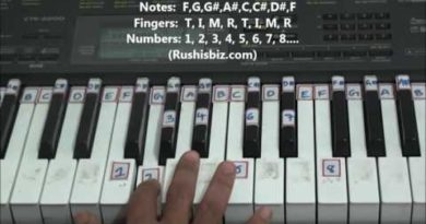 'F' Minor Scale - Right hand finger pattern for Single Octave