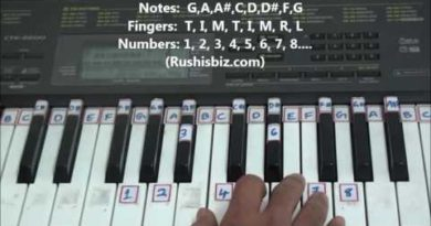 Right hand finger pattern for Single Octave 'G' Minor Scale